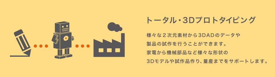 トータル・3Dプロトタイピング 様々な2次元素材から3DADのデータや 製品の試作を行うことができます。 家電から機械部品など様々な形状の 3Dモデルや3Dプリンターによる試作品作り、量産までをサポートします。